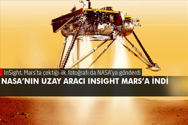 NASA´NIN UZAY ARACI INSIGHT MARS´A İNDİ